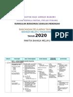 RPT BM TING 5 2020
