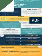 Infografia_FODA_S2.pdf