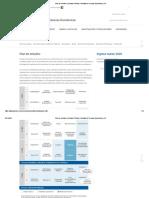 Plan de estudios _ Contador Público _ Facultad de Ciencias Económicas _ UP