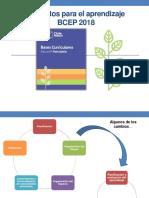 1.  PPT Contextos para el aprendizaje BCEP.ppt