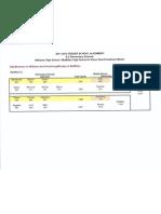 Feeder Models Modified-E2