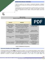 Administración de personal.pdf