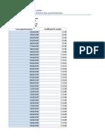 1.2.1.TCM_Serie histórica para un rango de fechas dado IQY.xlsx