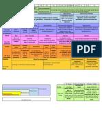 01.1 Cuadro comparativo de autores del desarrollo socio Afectivo