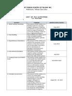 List of PLC Activities