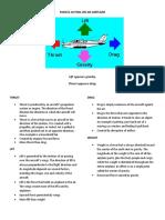 Theory of Flight - Aviation Fundamentals 1