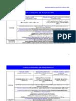 costuri-housing-standard-februarie2020