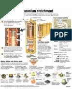 Iran Uranium.source.prod Affiliate.91
