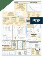 Formelsammlung Thermodynamik