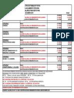 1968_ESCALA Salarial enero  2015 F.A.D.A.P.H. RESTO PAIS
