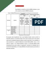 Educación Especializada e Inclusiva tungurahua