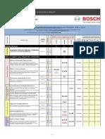 bosch-calendario-cursos-centro-treinamento-automotivo-2019