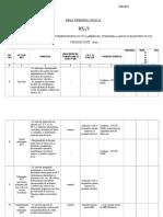 RT1-8V - REV. TEH. de gradul 1 a intreruptorilor de MTSTINGERE ARC EL. IN VID
