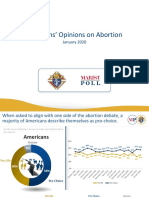 Marist Abortion Survey