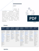 Focus group proceso