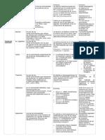 cuadro aminoacido kevin.docx