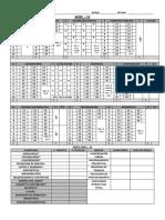 FORMATO WISC-IV con puntuaciones.docx
