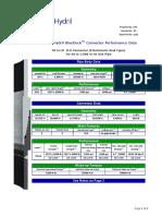 DATASHEET 30IN CASING ICHALKIL 4-FIELDWOOD (00000002)