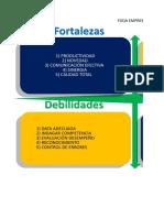 FODA empresarial