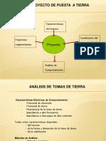4_An_lisis_y_Dise_o_de_Electrodos_de_tierra (1).pptx