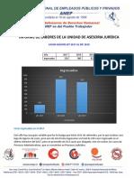 Informe de Labores Unidad Jurídica