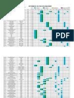 Cronograma Manuntenção Prenventiva Moldes.xlsx