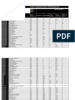 License_Comparison_Chart_for_SAP_Business_One
