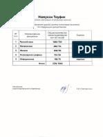 Свидетельство русского языка 2019 г. (1).pdf
