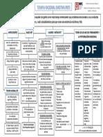Qué es la RET 1.pdf