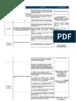 Copia de marco logico  TIC-CHAMACA