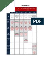 Plan General del Curso_NMC