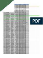 Planilla de Licitaciones 04-04-20
