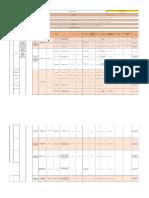 cuadro de control SGC - indicadores modelo II