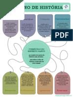 ENSINO DE HISTÓRIA- modulo3 infograficofinal.pdf
