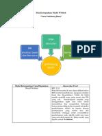 Peta Keterpaduan Model Webbed