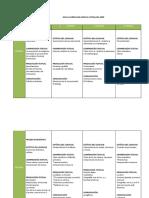 MALLA CURRICULAR  LENGUA CASTELLANA 2020.pdf