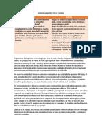 DIFERENCIA ENTRE ÉTICA Y MORAL.pdf