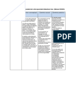 Tabla Escala de Gravedad Leve DSM 5.pdf