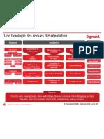 Typologie Des Risques e Reputation 2009