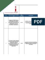 07 Tablero de Obj. Estratégicos, Objetivos y Metas_corregido_ambiental _fanny.xlsx