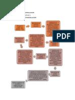 METODOLOGIA analisis