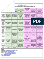 spelling matrix editable