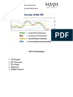 TOP 5 TDI Strategies