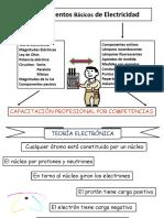 1 MODULO 1 PRIMERA PARTE.pdf