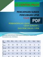 Audit Akademik Tahun 6( 2019)