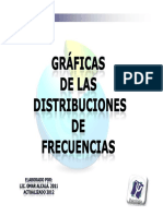 graficas_de_datos_psi