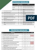 Prioritas Masalah.pptx