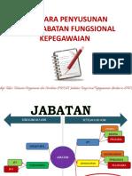 PENYUSUNAN DUPAK JF KEPEGAWAIAN.pptx