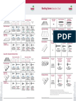 Buildex_fastener_selection_chart
