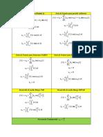 Formulario Series de Fourier